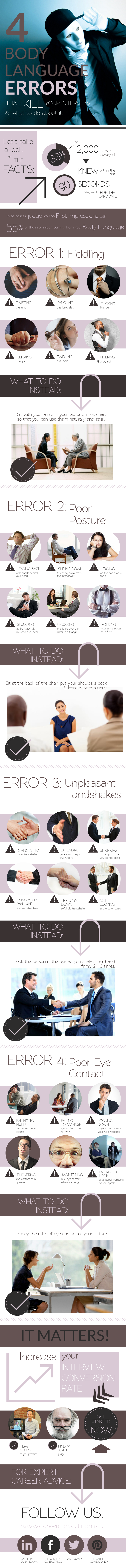 Infographic on 4 Body Language Errors that kill your interview & what to do about it. By Catherine Cunningham from The Career Consultancy.