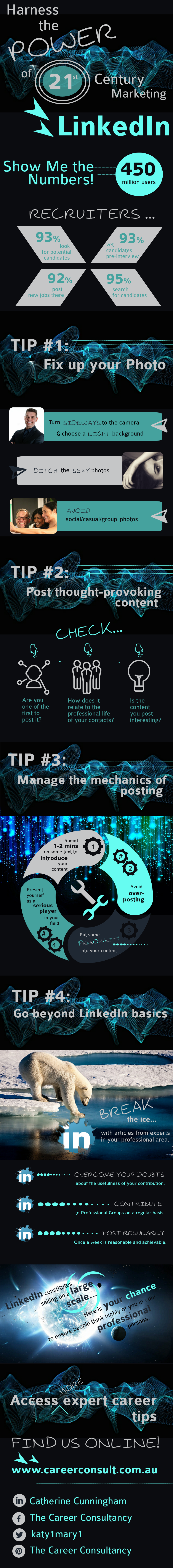 Infographic on how to harness the power of LinkedIn for your career self-marketing. By Catherine Cunningham of The Career Consultancy.