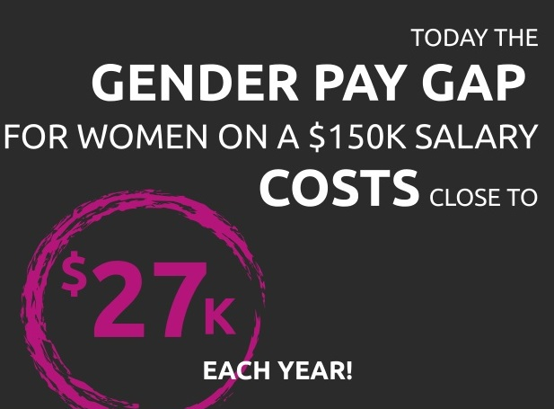 Women and successful salary negotiation infographic