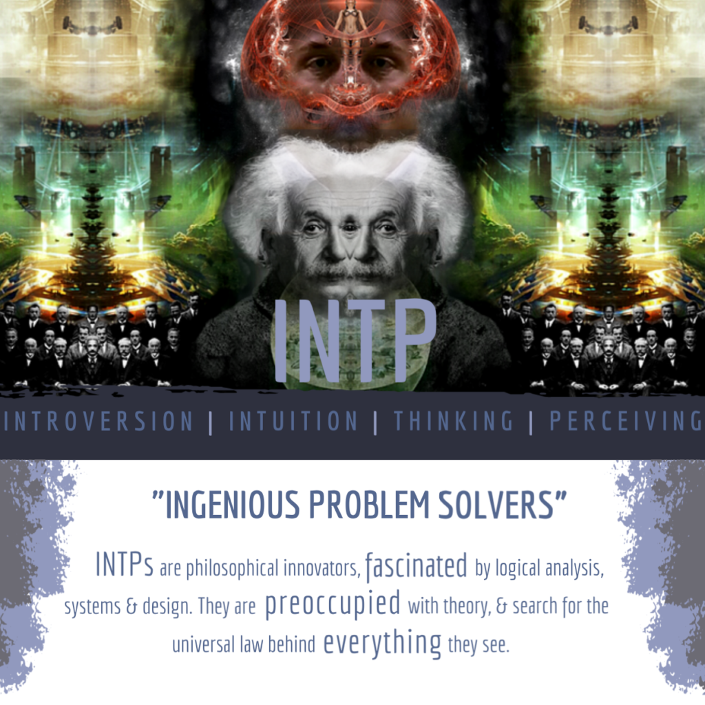 Crop of Infographic on MBTI personality Profile INTP