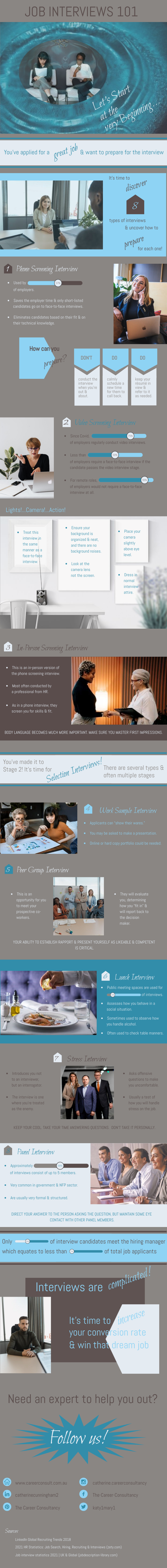 Infographic on 8 styles of Interviews and how to prepare. By Catherine Cunningham. Career Consultant in Adelaide South Austrlaia.